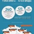 Česká obchodní inspekce (ČOI) provádí pravidelné kontroly e-shopů, které prodávají výrobky či služby na území České republiky. Inspektoři se nejčastěji zaměřují na porušování zákona o ochraně spotřebitele. V tomto článku […]