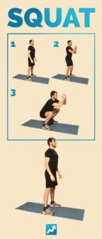 Jak cvičit s vlastní vahou